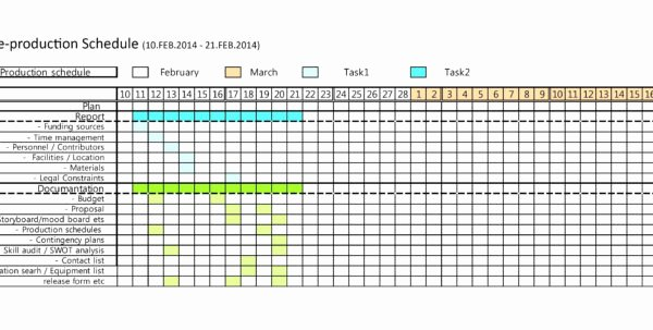 Downtime Tracker Excel Template Unique Production Downtime Spreadsheet Google Spreadshee