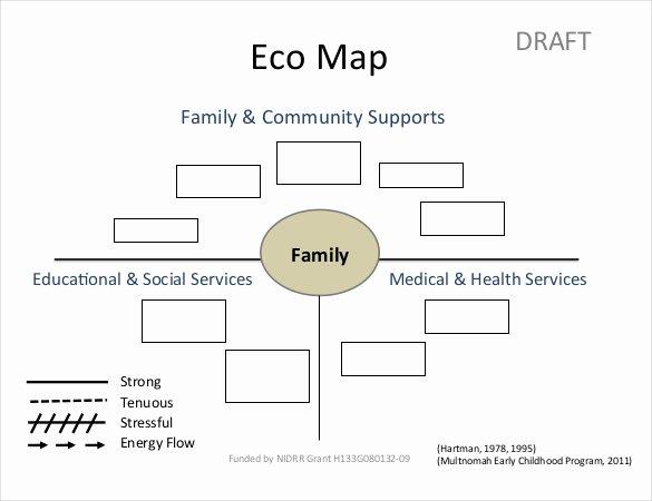 Ecomap social Work Template Best Of 15 E Ap Templates Doc Pdf
