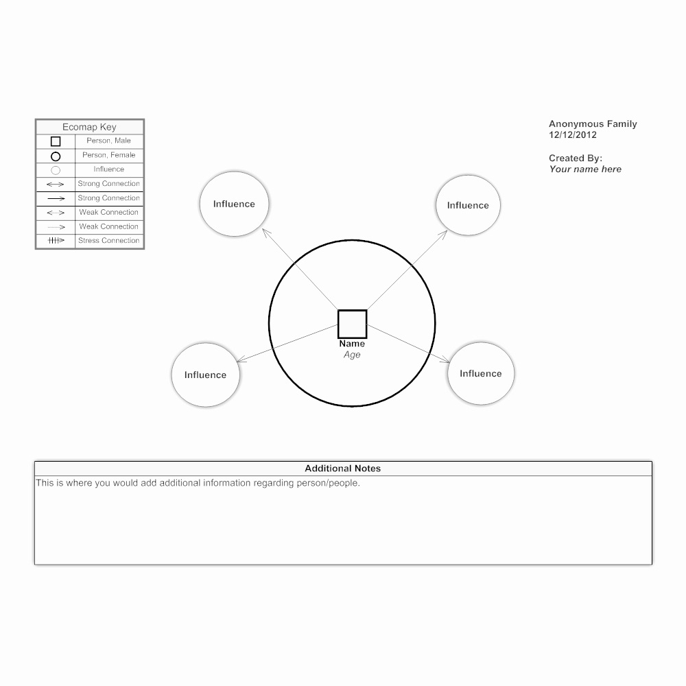 Ecomap Template for Word Luxury E Ap Template Templates Data