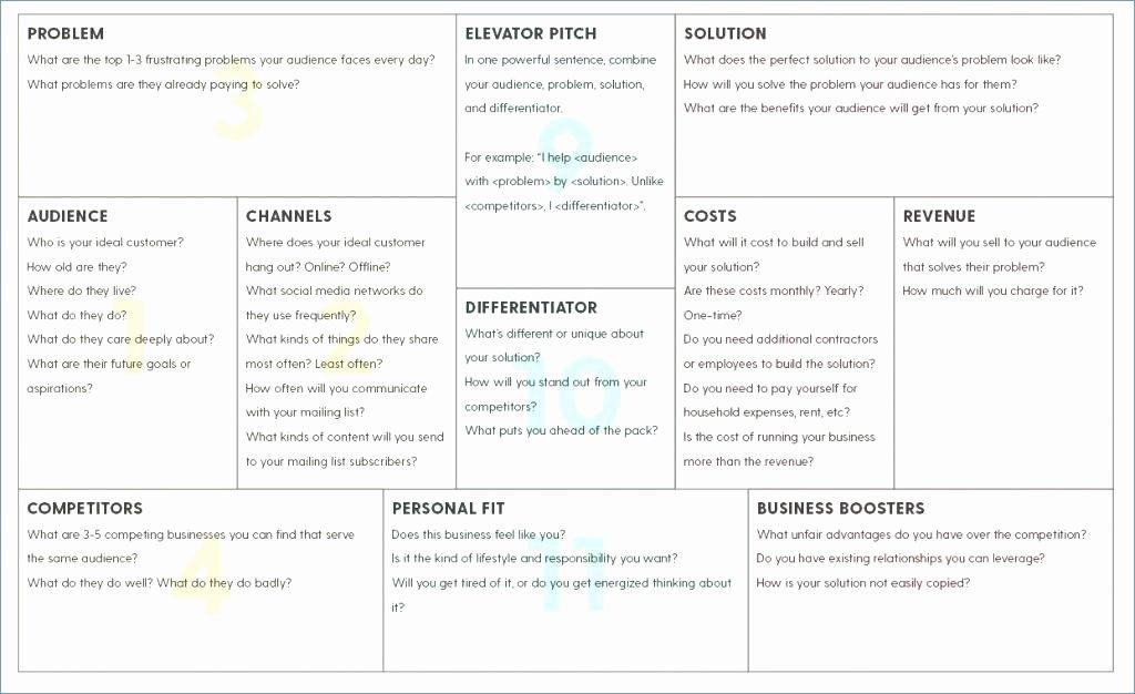 Ecommerce Business Plan Template Unique Line Business Plan Template Free Inspirational E Merce