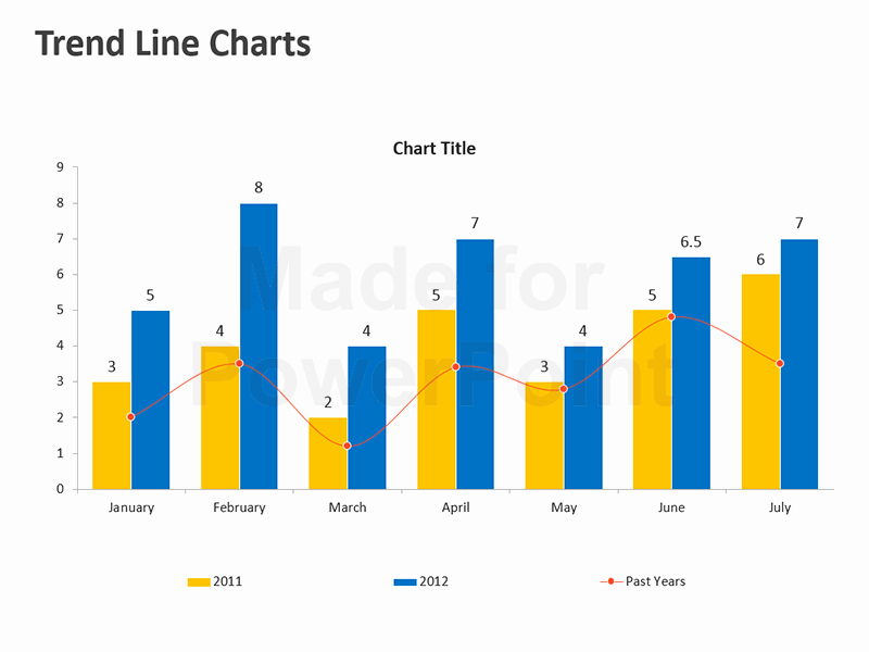 Editable Bar Graph Template Best Of Trend Line Chart Editable Ppt Graphics