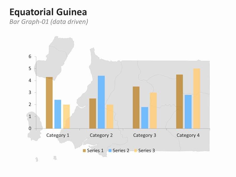 Editable Bar Graph Template Fresh Custom Map Of Equatorial Guinea Download Powerpoint