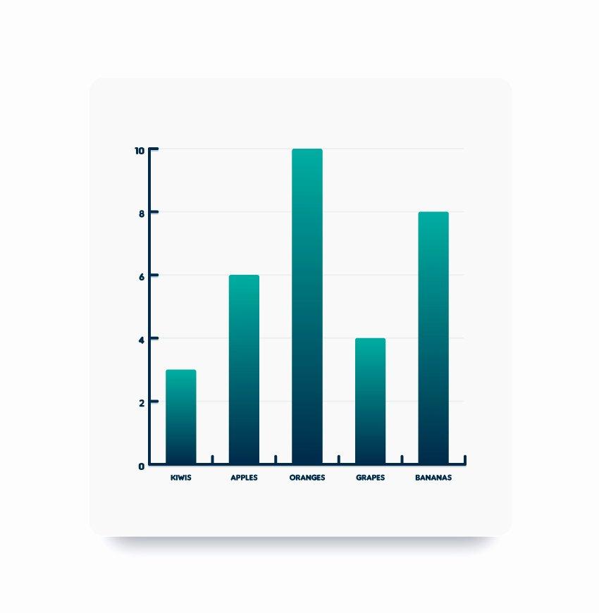 Editable Bar Graph Template Lovely How to Create An Editable Bar Chart In Adobe Illustrator