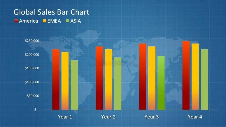 Editable Bar Graph Template New Data Driven Editable Column Chart for Powerpoint Slidemodel
