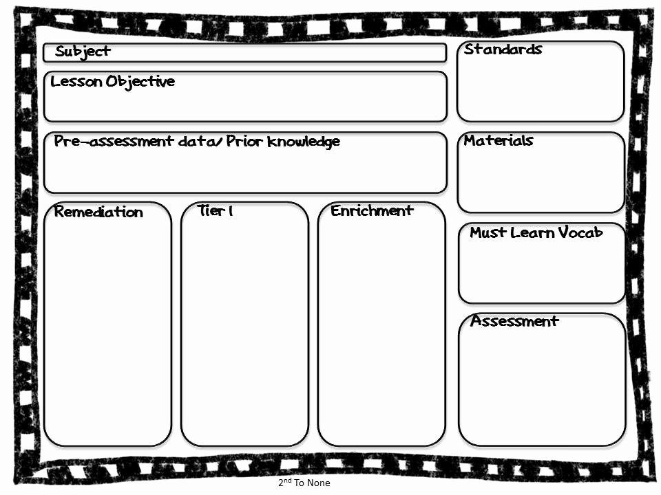 Editable Lesson Plan Template Luxury 2nd to None