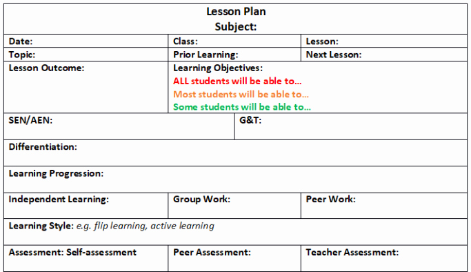 Editable Lesson Plan Template New Editable Lesson Plan Template