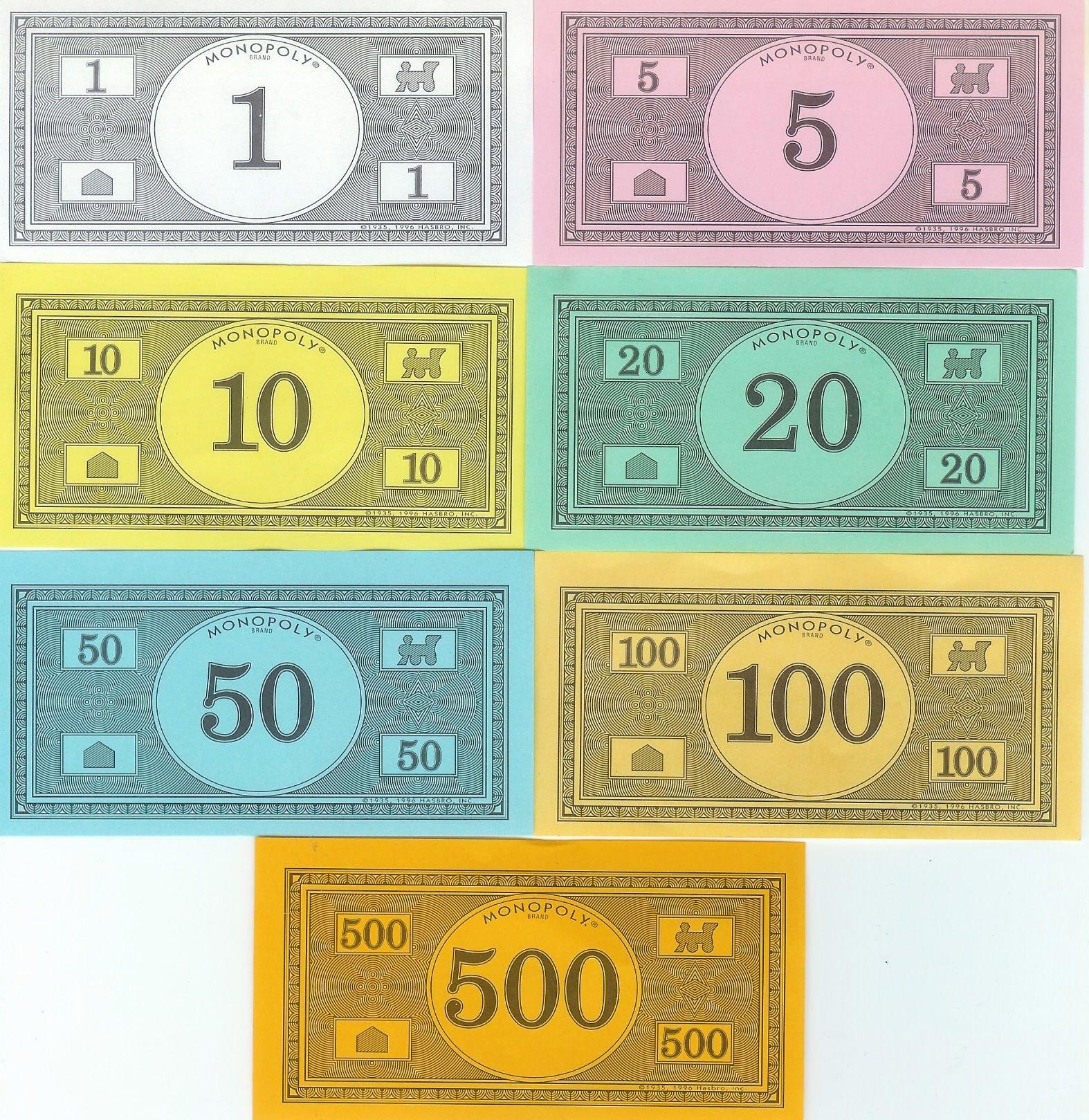Editable Play Money Template Luxury Monopoly Money Templates Free Invitation Templates
