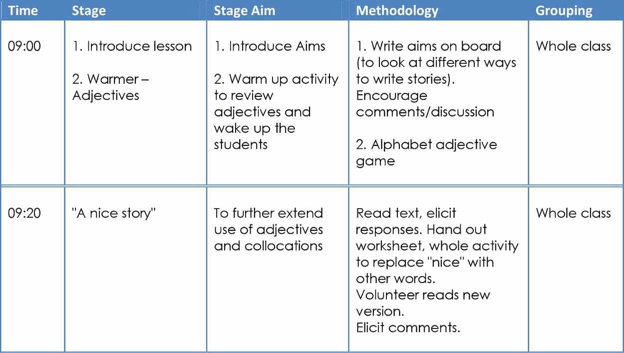 Ela Lesson Plan Template Fresh How to Write A Daily Lesson Plan Template
