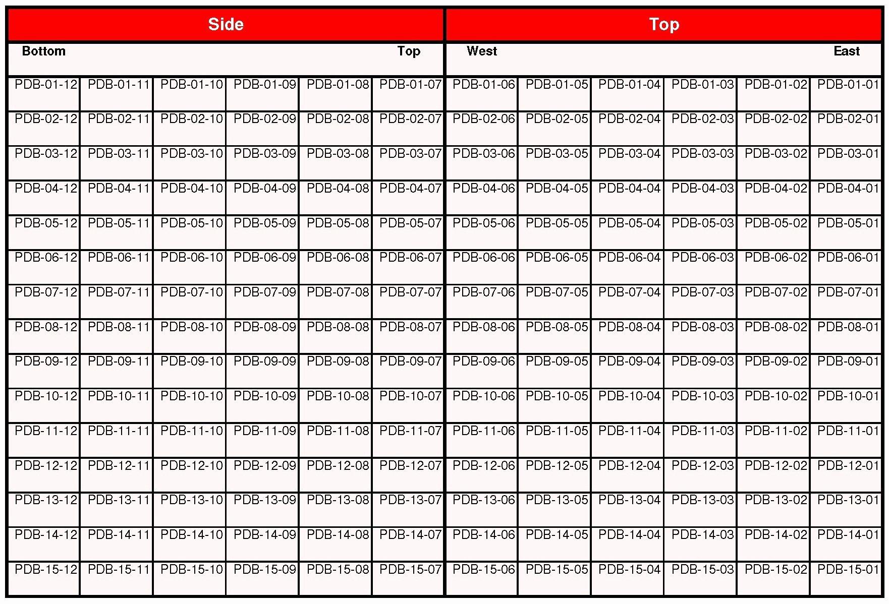 Electrical Panel Label Template Elegant Circuit Breaker Panel Label Template Excel Heritage