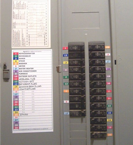 Electrical Panel Label Template Luxury Circuit Breaker Electrical Fuse Service Panel Labels 30