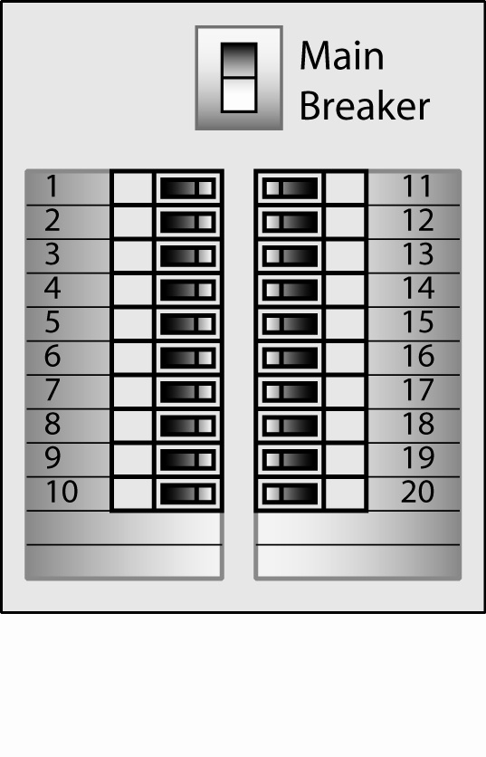 Electrical Panel Labels Template Elegant Electrical