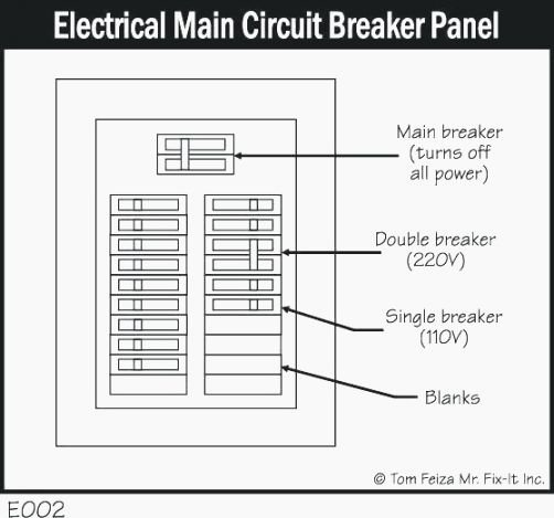 Electrical Panel Labels Template Elegant top 41 Amazing Free Printable Circuit Breaker Panel Labels