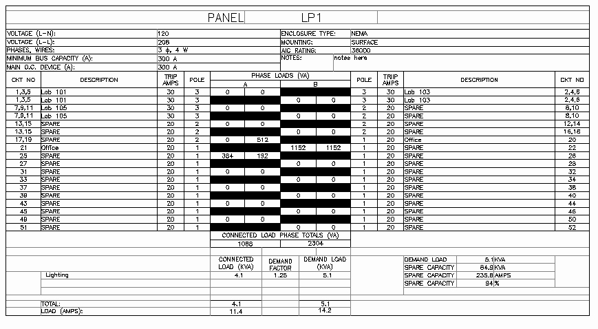 Electrical Panel Schedule Template Inspirational About Panel Schedules