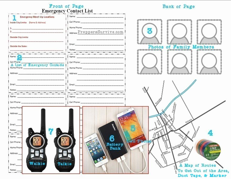 Emergency Communication Plan Template Lovely What Should An Emergency Plan Include Preppers Survive