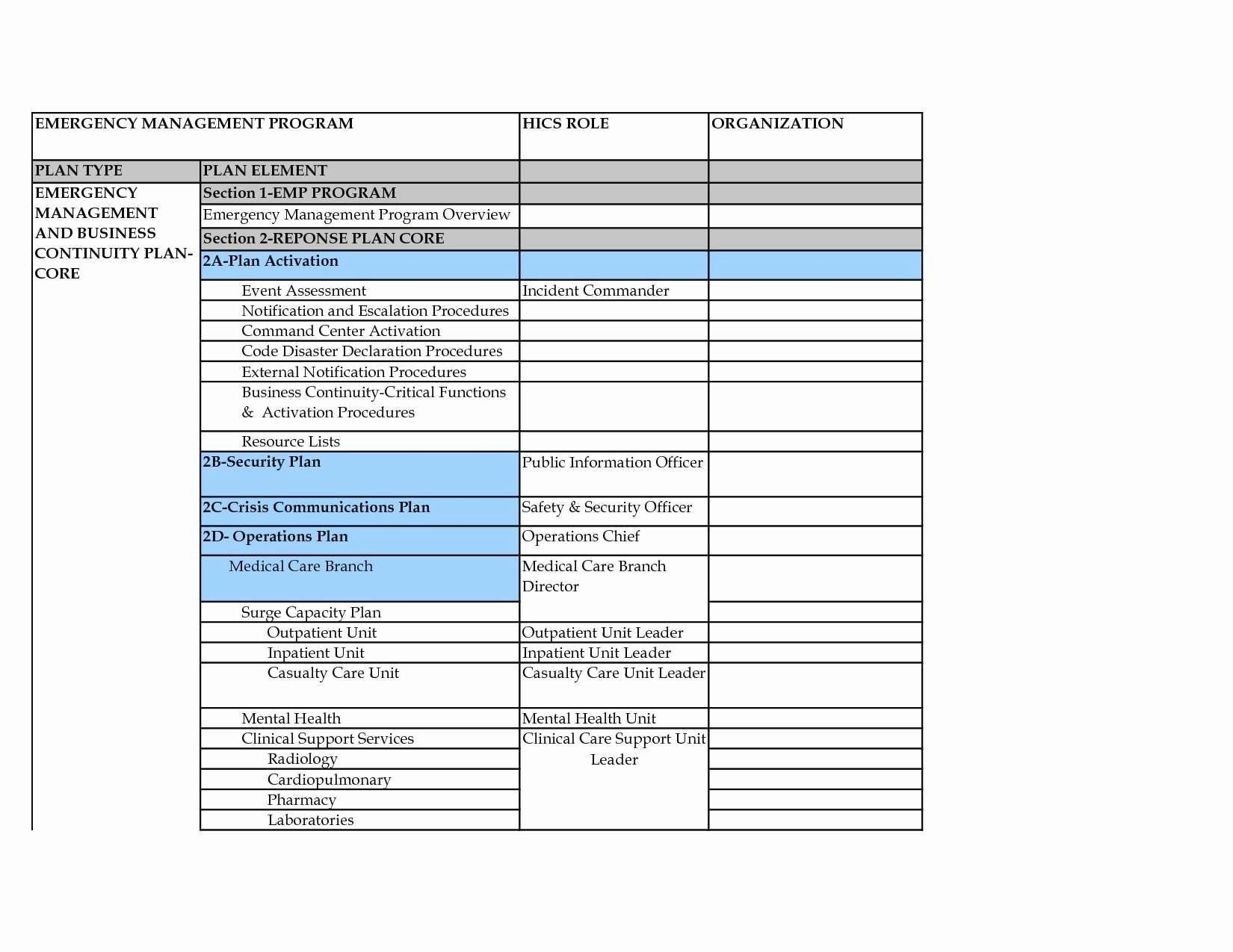 Emergency Operations Plan Template Fresh Great Emergency Operations Plan Template