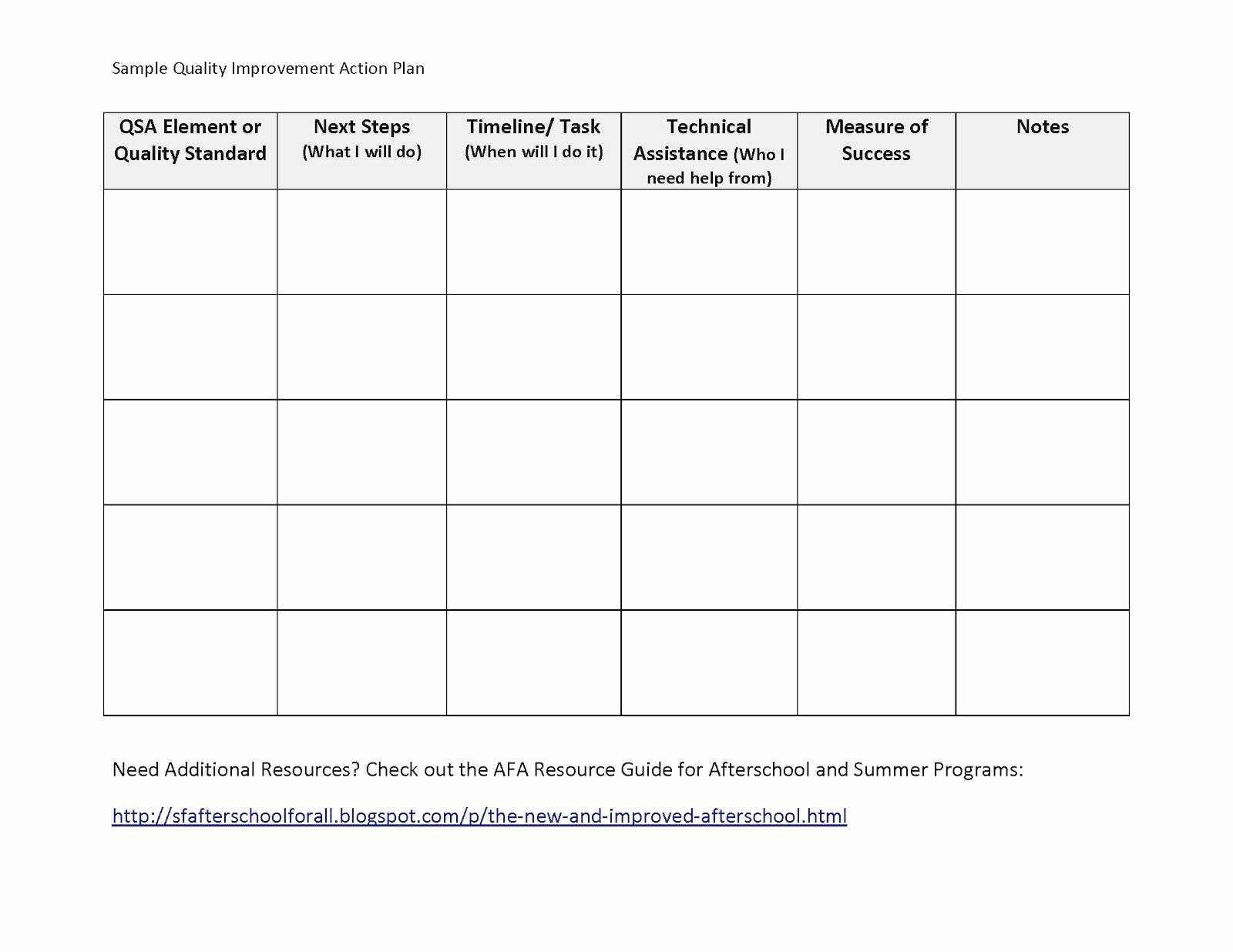 Emergency Operations Plan Template Inspirational Lovely School Emergency Operations Plan Template