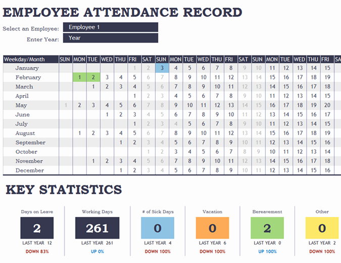Employee attendance Record Template Inspirational 25 Printable attendance Sheet Templates [excel Word
