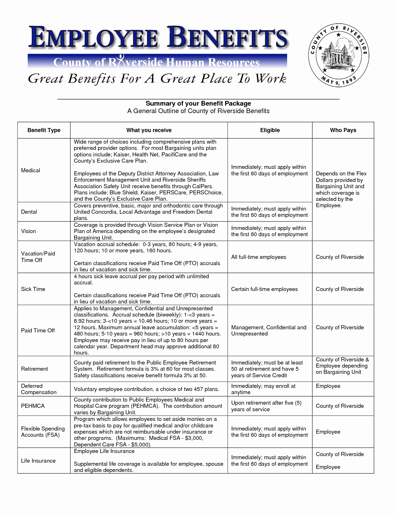 Employee Benefits Package Template New Employee Benefits Package Template