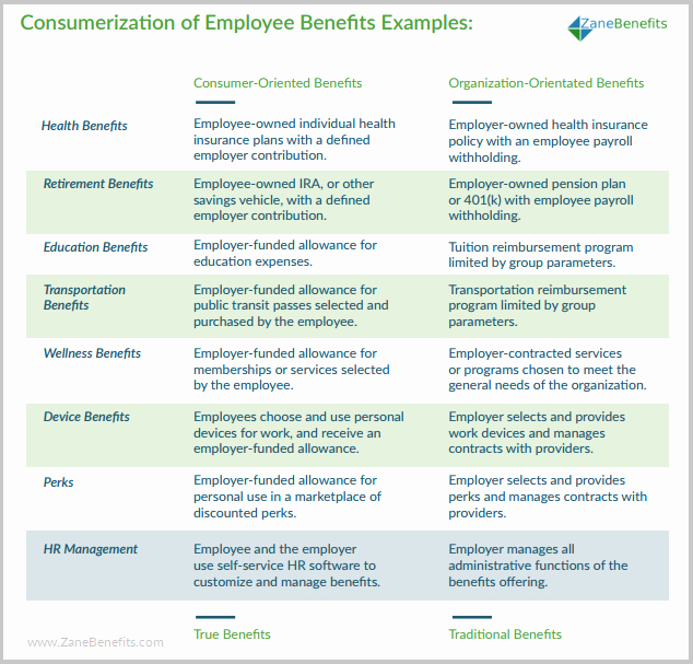 Employee Benefits Summary Template Elegant Examples Of Mon Small Business Employee Benefits