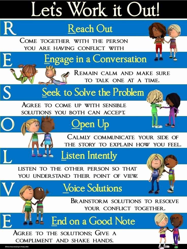 Employee Conflict Resolution Template Awesome Conflict Resolution Poster Resolve Let S Work It Out
