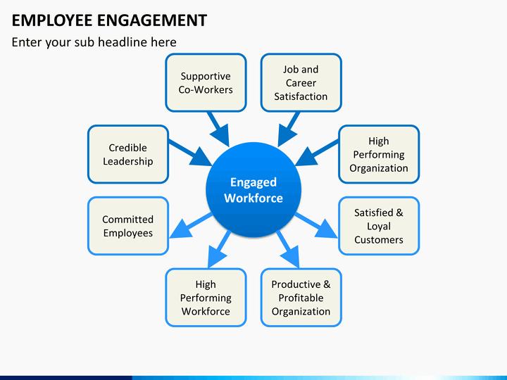 Employee Engagement Plan Template Beautiful Employee Engagement Powerpoint Template