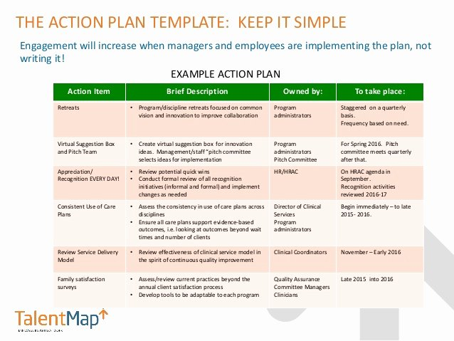 Employee Engagement Plan Template Elegant after the Employee Engagement Survey now What Best