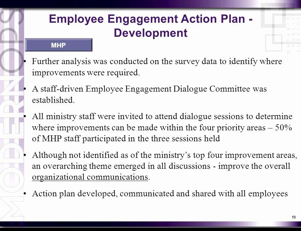 Employee Engagement Plan Template Elegant Overview Overview Of Employee Engagement Concepts and