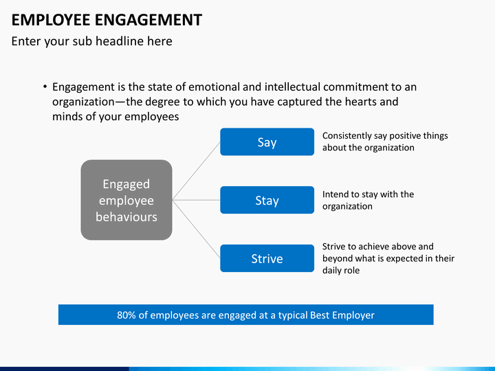 Employee Engagement Plan Template Fresh Employee Engagement Powerpoint Template
