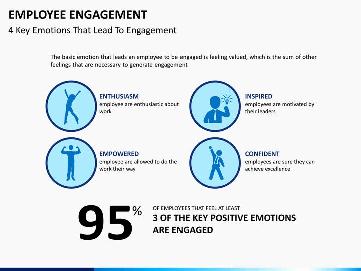 Employee Engagement Plan Template Unique Employee Engagement Powerpoint Template