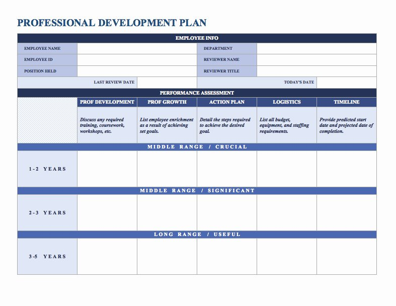 Employee Evaluation Template Excel Fresh Free Employee Performance Review Templates Smartsheet