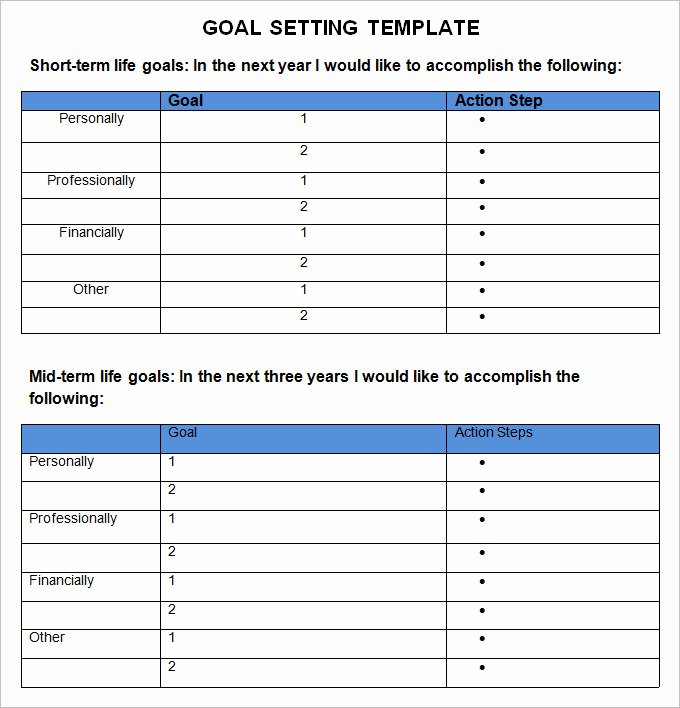 Employee Goal Setting Template Fresh Goal Setting Template 4 Free Word Pdf Document