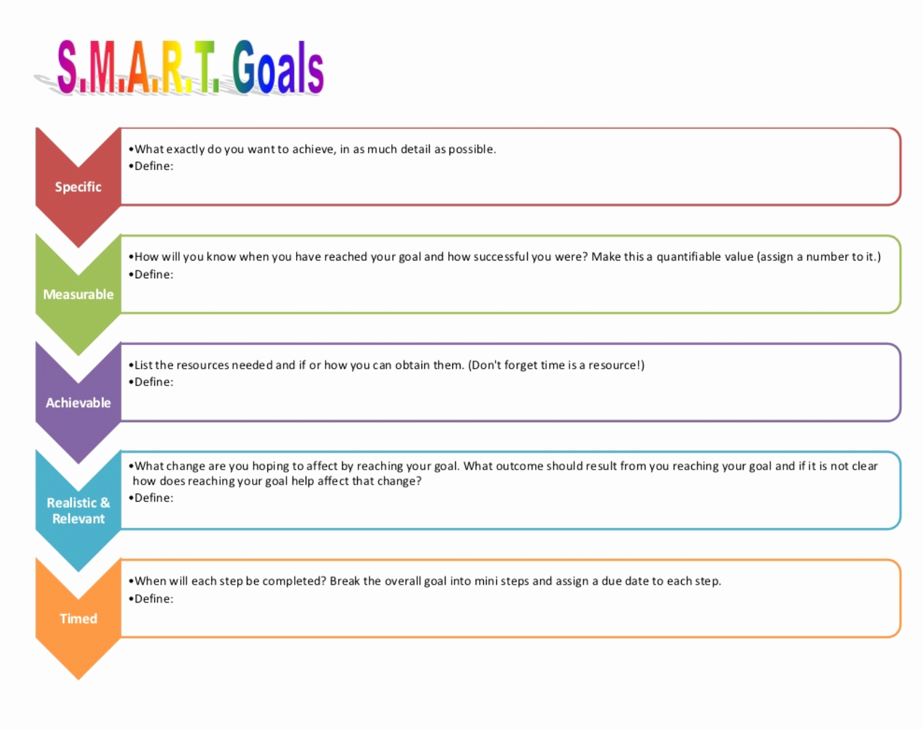 Employee Goal Setting Template Fresh Smart Goals Obgyn Bakersfield Ca