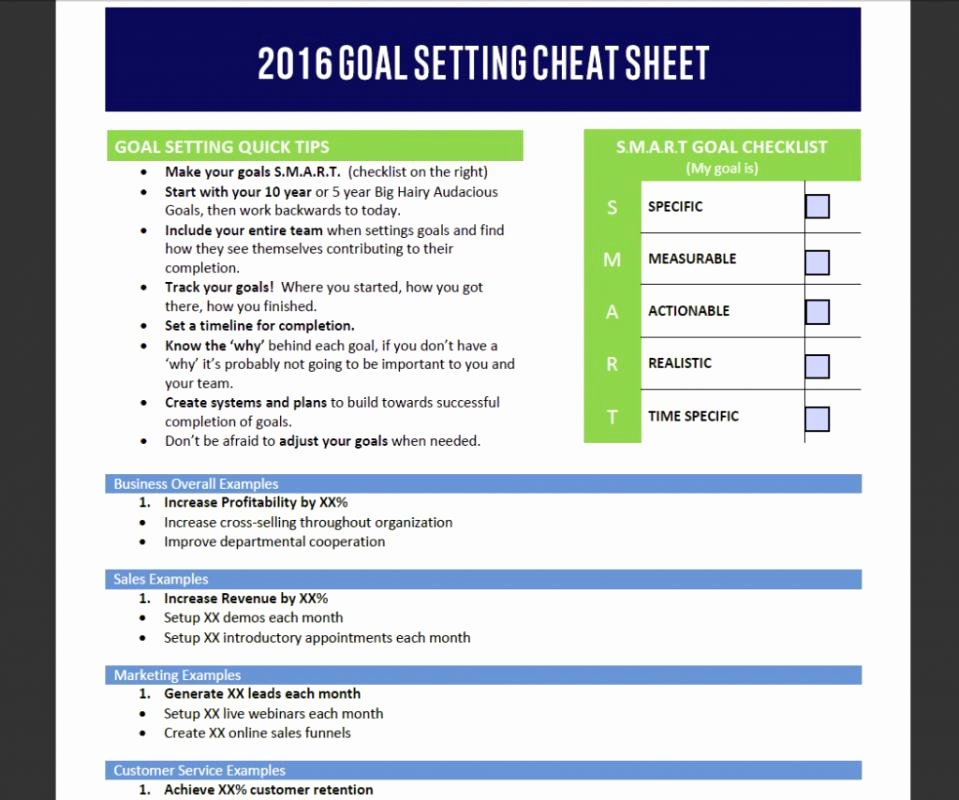 Employee Goal Setting Template Inspirational Employee Goal Setting Template
