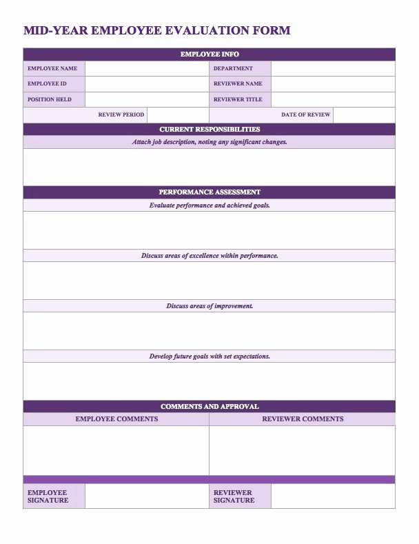 Employee Performance Tracking Template Elegant Free Employee Performance Review Templates Smartsheet