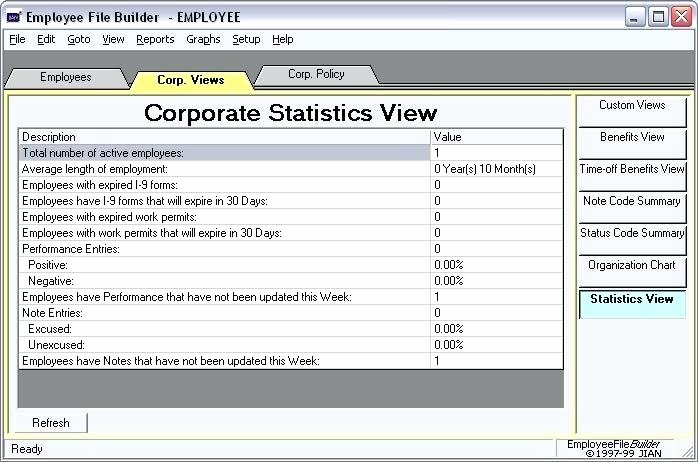 Employee Performance Tracking Template Fresh Performance Tracking Excel Template Employee Performance