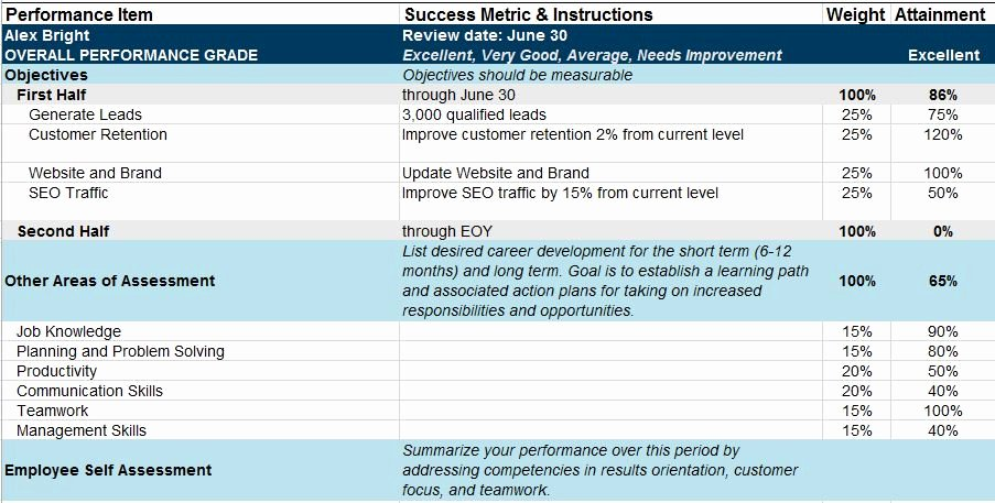 Employee Performance Tracking Template Luxury Free Human Resources Templates In Excel