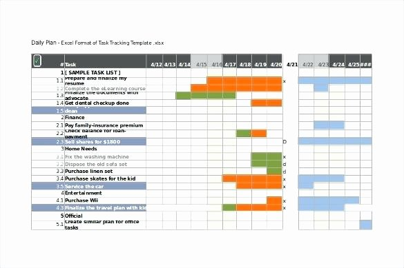 Employee Performance Tracking Template New Performance Tracking Excel Template Employee Performance