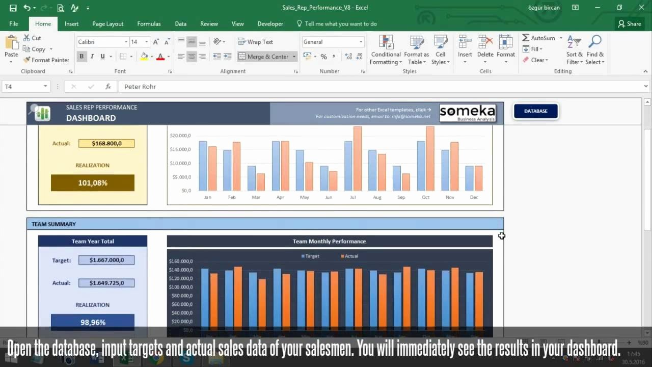 Employee Performance Tracking Template Unique Salesman Performance Tracking Excel Spreadsheet Template