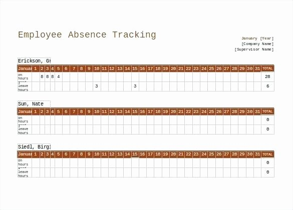 Employee Productivity Tracking Template Awesome Employee Productivity Tracking Template