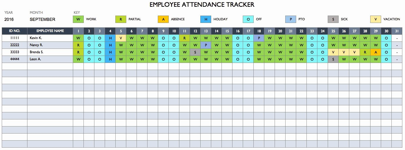 Employee Productivity Tracking Template Awesome Free Employee Performance Review Templates Smartsheet
