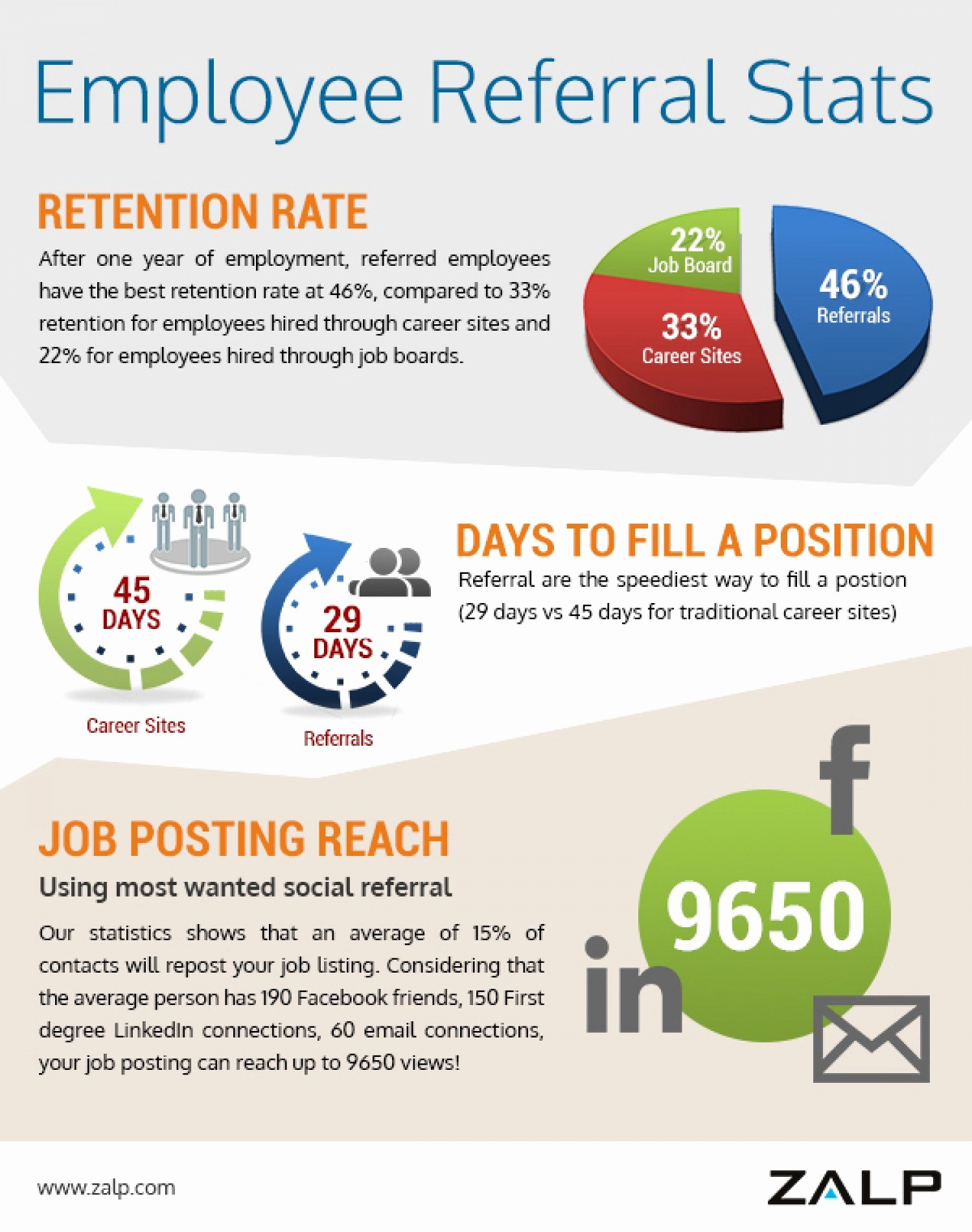 Employee Referral Program Template Elegant Flyer Referral Program Employee Template