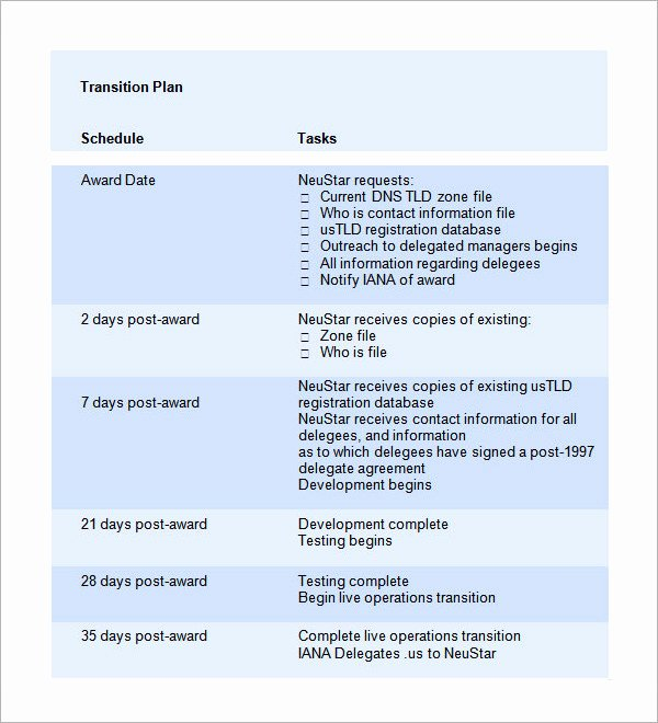Employee Transition Plan Template Elegant 5 Transition Plan Templates