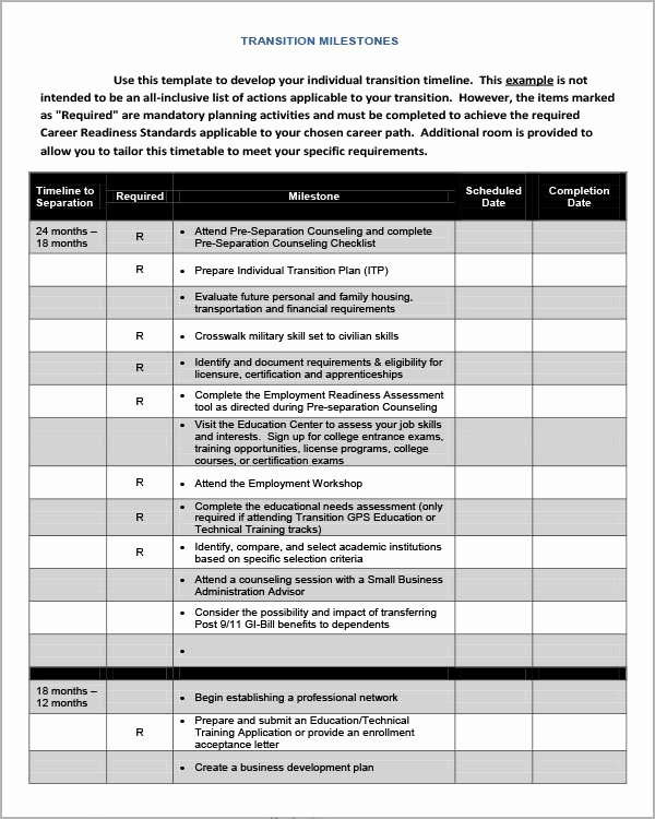 Employee Transition Plan Template Elegant Employee Role Transition Plan Template Driverlayer