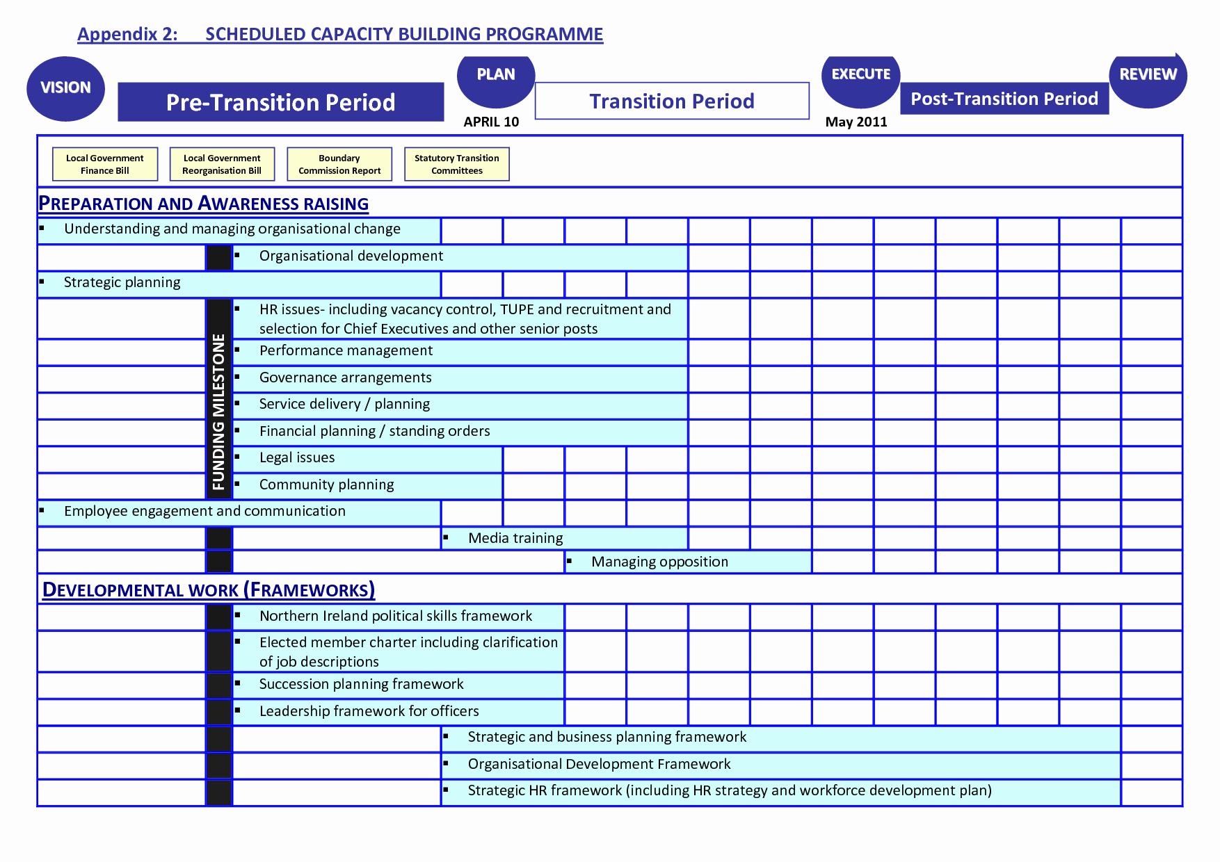 Employee Transition Plan Template Elegant Transition Plan Template