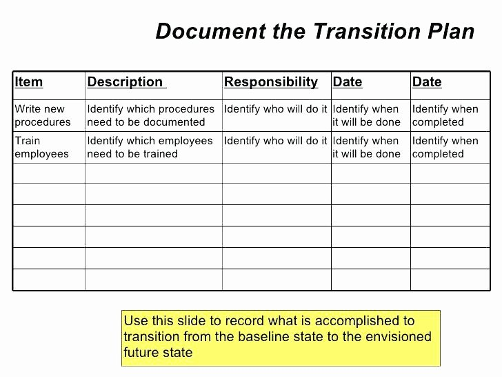 Employee Transition Plan Template Luxury Employee Transition Plan Template Weekly Work Excel Bud