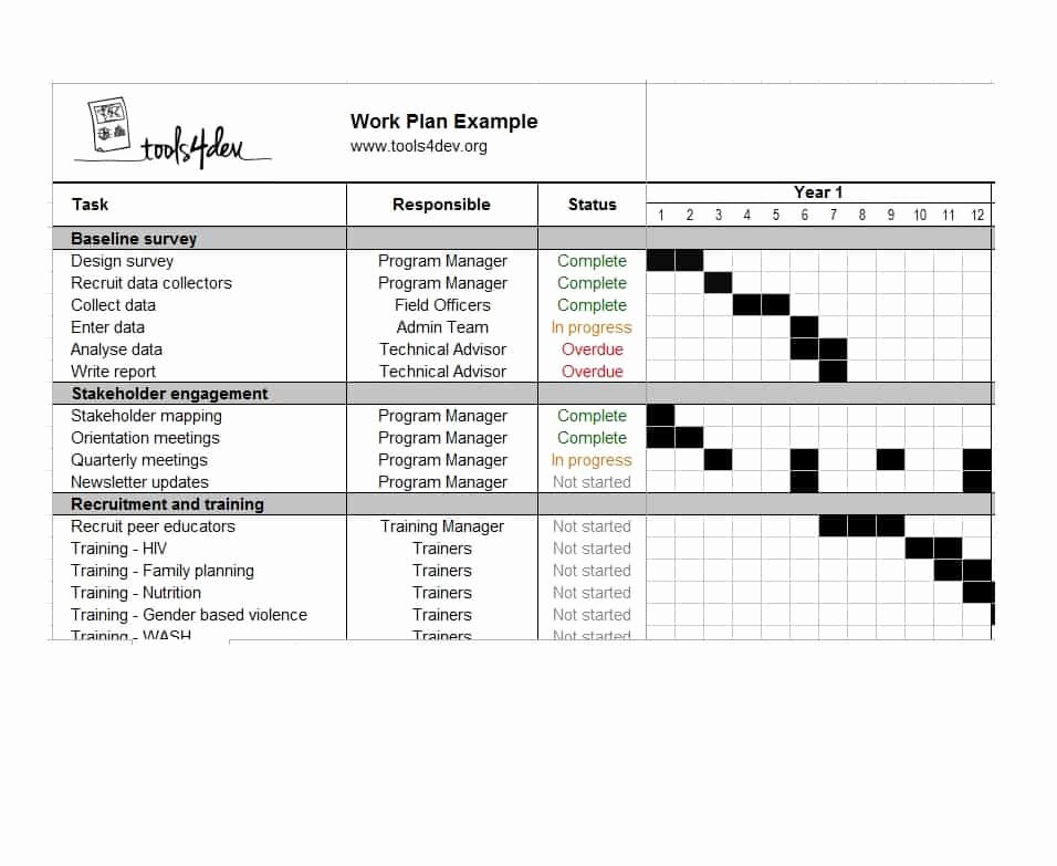 Employee Work Plan Template Fresh Work Plan 40 Great Templates & Samples Excel Word