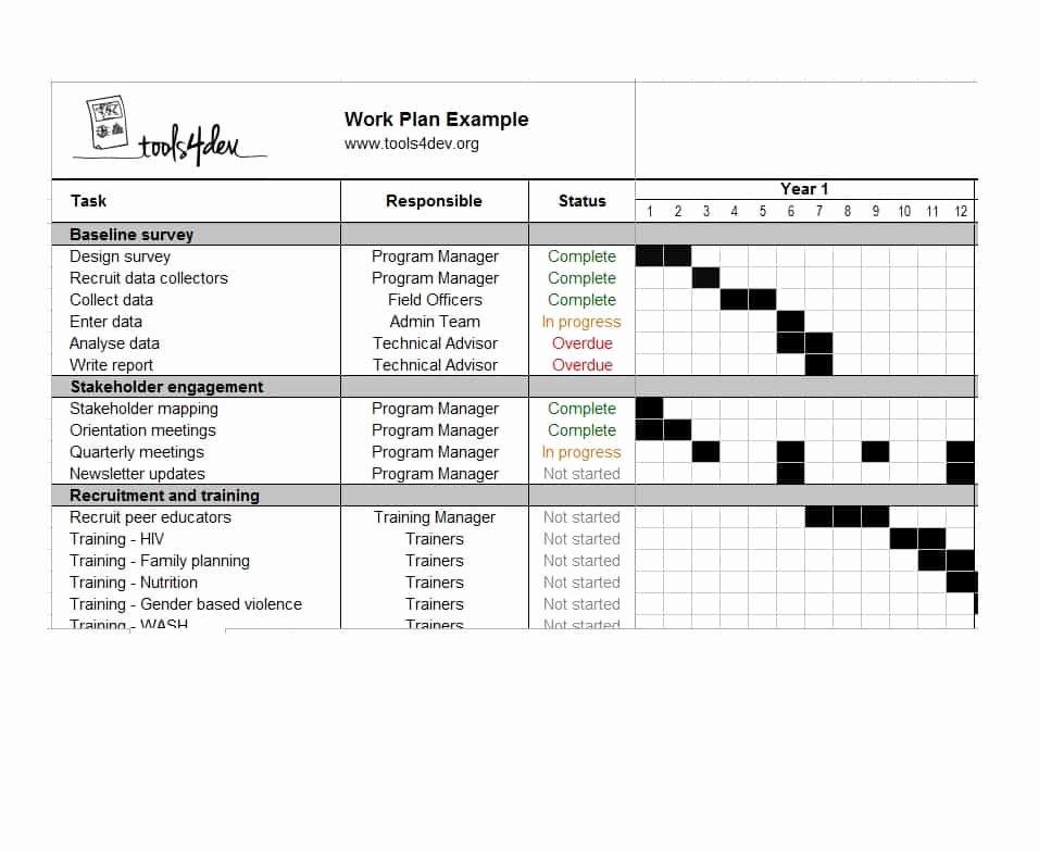 Employee Work Plan Template Fresh Work Plan 40 Great Templates & Samples Excel Word