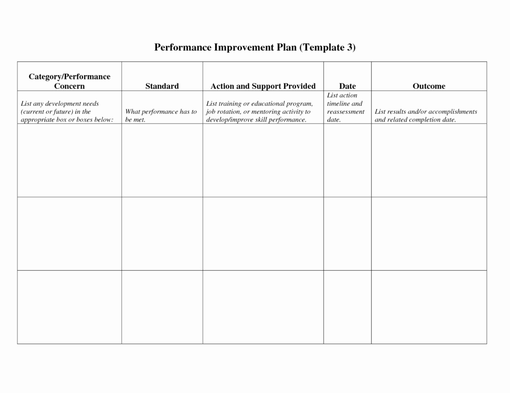 Employee Work Plan Template Lovely Excellent Employee Work Plan Template Ms Word V M D