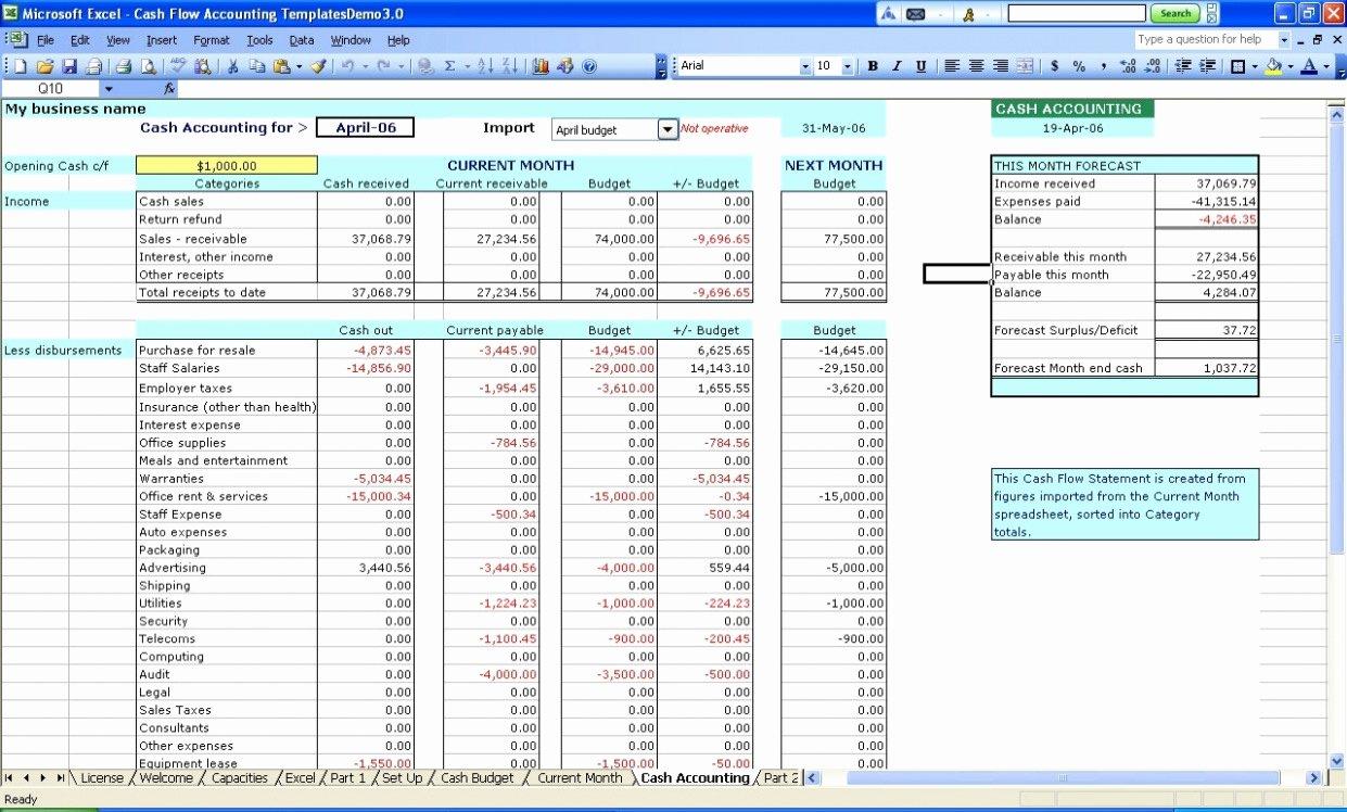 Estate Accounting Excel Template Elegant Estate Accounting Spreadsheet – Spreadsheet Template