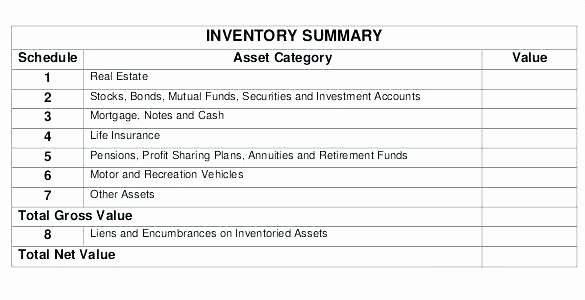 Estate Accounting Excel Template Luxury Profit Sharing Spreadsheet Template – Btcromaniafo